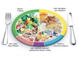 Березка - иконка «питание» в Емце